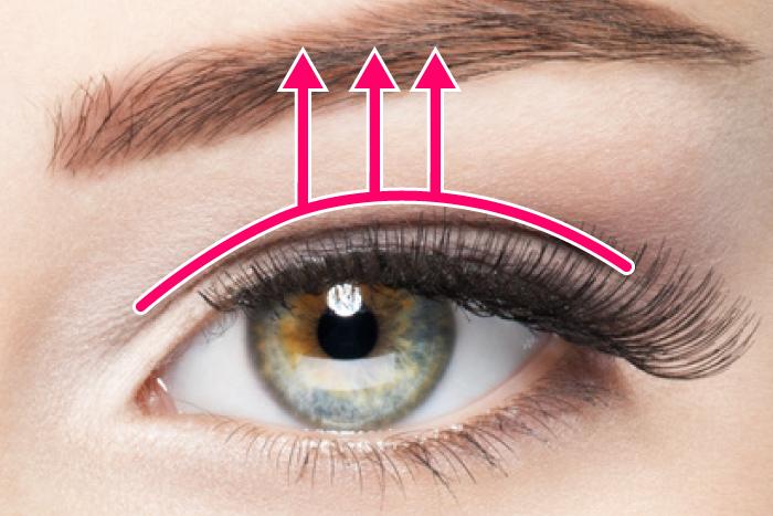 目のくぼみ へこみ 眼瞼下垂 大阪 美容整形 形成外科 保険適用