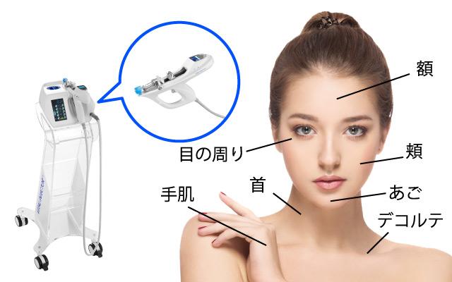 水光注射 保湿 ヒアルロン酸 水光皮膚